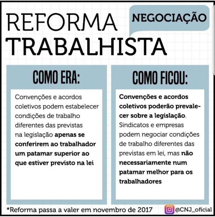 reforma_trabalhista (1)